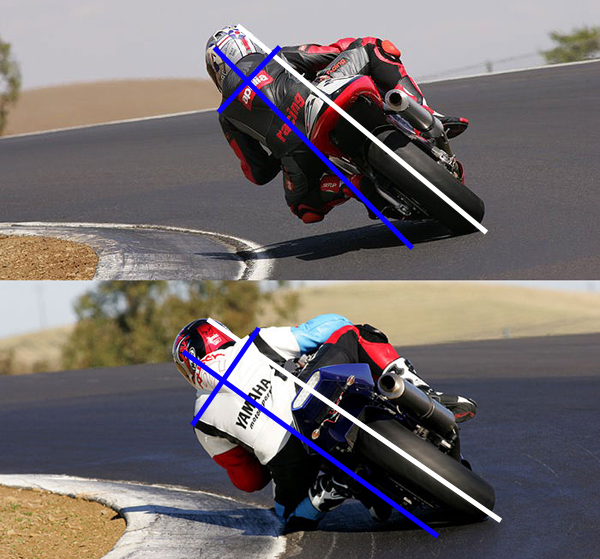 Motorcycle track riding body position how-to